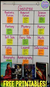Looking for genre activities to engage your upper elementary students? This blog post contains a genre anchor chart plus two more genre activities! Free printables, too!