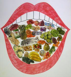Mauriquices: Bem alimentar para a boca brilhar!