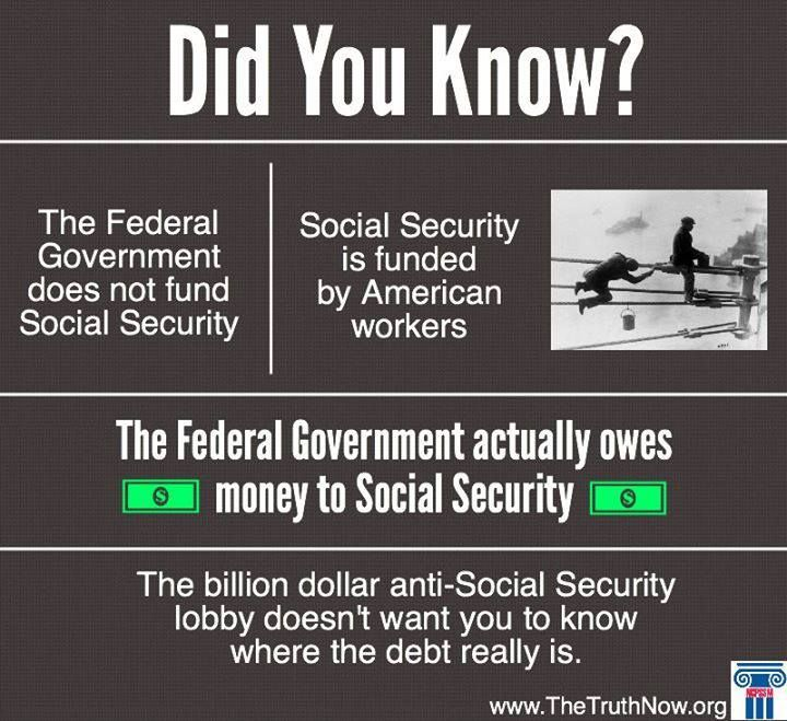 DID YOU KNOW? The Federal Government does not fund Social Security. Social Security is funded by American workers. The Federal Government actually owes money to Social Security. The billion dollar anti-Social Security lobby doesn't want you to know where the debt really is.