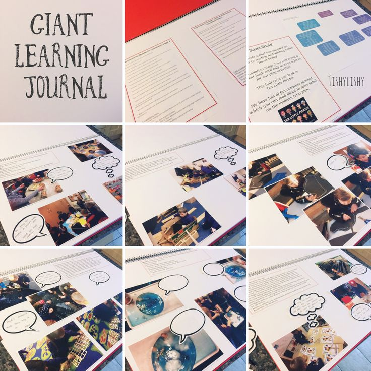 """My mathematics """"giant"""" learning journal I display on my Learning Journey wall. Documents experiences over a term."""