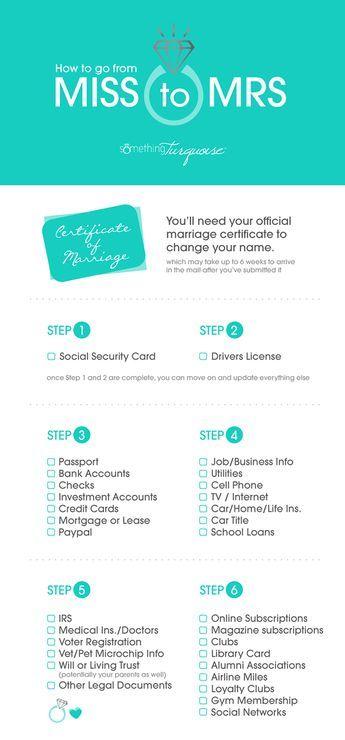 Más de 25 ideas fantásticas sobre Changing Your Name en Pinterest - social security name change form