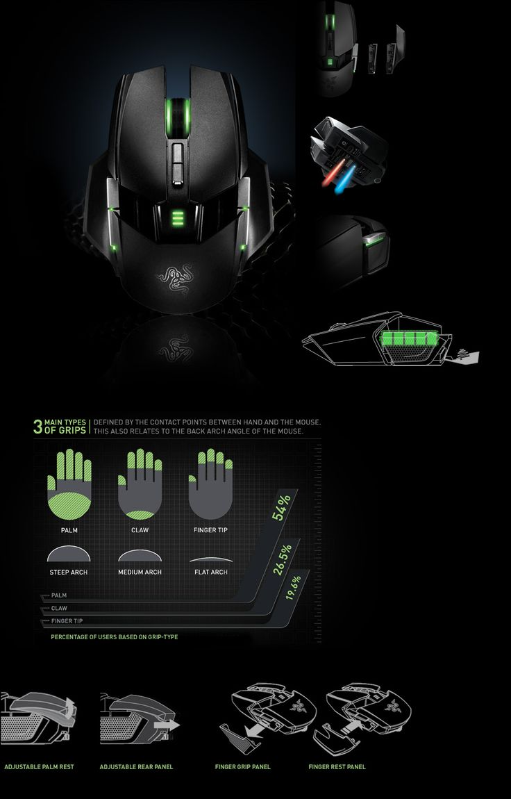 17 best Gaming With Nyla images on Pinterest   Computer mouse ...
