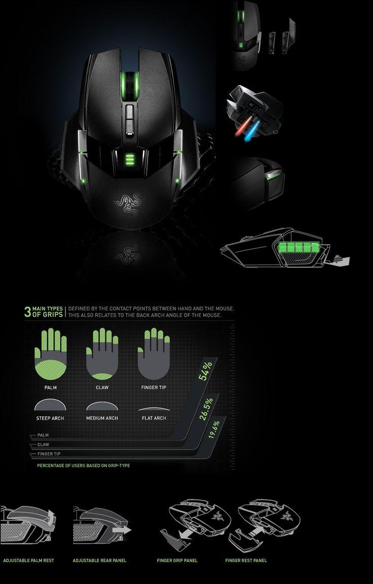 Razer Ouroboros mouse info Gaming accessory Pinterest