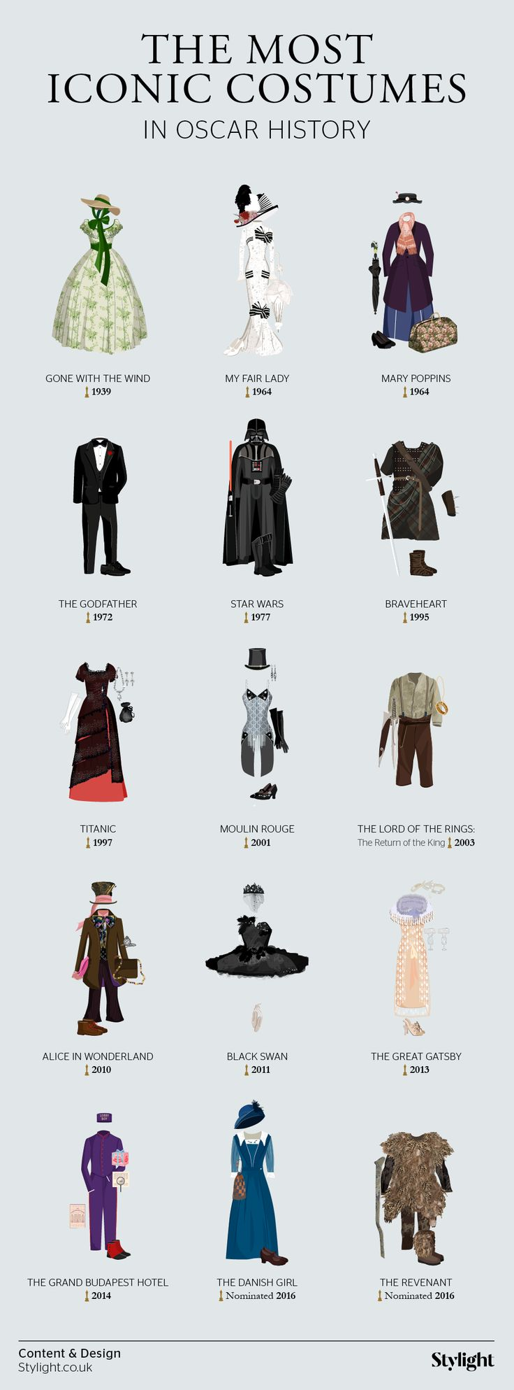 The Most Memorable Film Costumes Ever #infographic #Movies #Entertainment