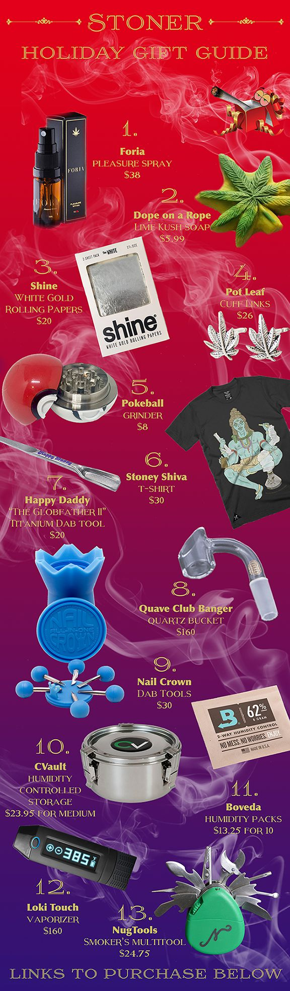 Valentines DAY Gift ; Looking for the Perfect 420-Friendly Gift?; Foria Pleasure Spray NugTools: The Smoker's Multitool  Homegrown Outfitters: Shiva T-Shirt Loki Touch Vaporizer Cvault: Humidity Controlled Storage Container Boveda Humidity Packs Nail Crown Dab Tools Quave Glass: Club Banger Quartz Nail Happy Daddy: Titanium Globfather II Dab Tool Pokeball Grind... Marijuana / Cannabis / Style