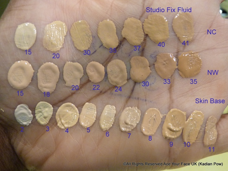 Illamasqua Skin base compared to MAC Studio Fix foundation
