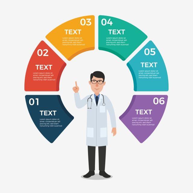 الطبيب مع دائرة الرسم البياني قالب الرسم البياني Chart Infographic Infographic Templates Infographic