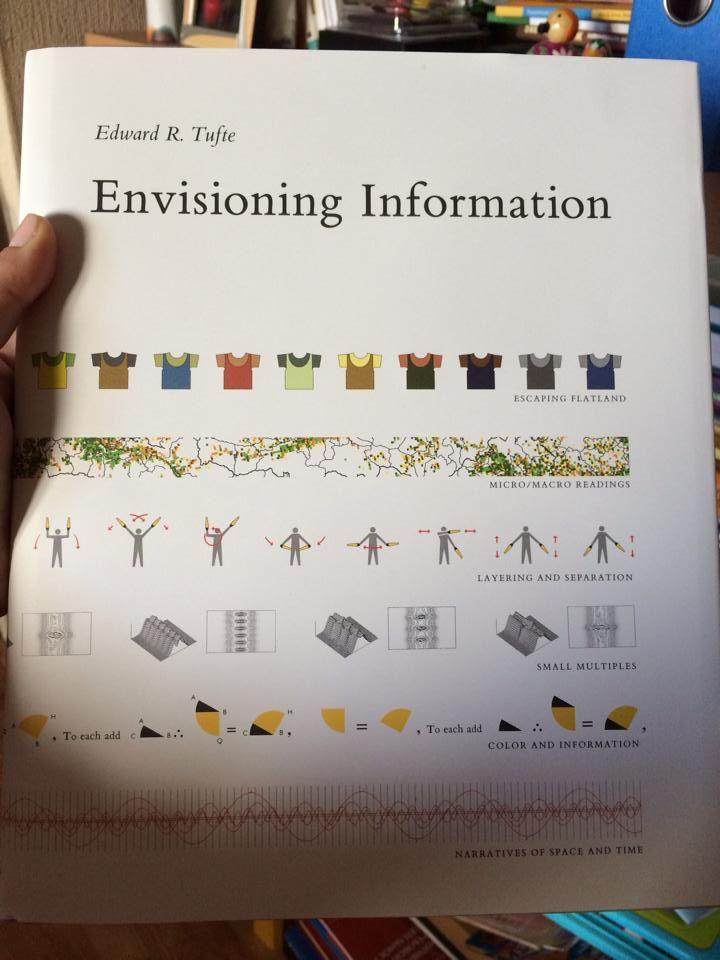 """""""Envisioning information"""" Базовая книга по майнд-менеджменту. 1990 года. Основа основ. Классика или азбука визуализации. Я ее только начала читать, но уже понимаю, что это находка. Подробнее, когда прочитаю. Труд фундаментальный и очень подробный."""