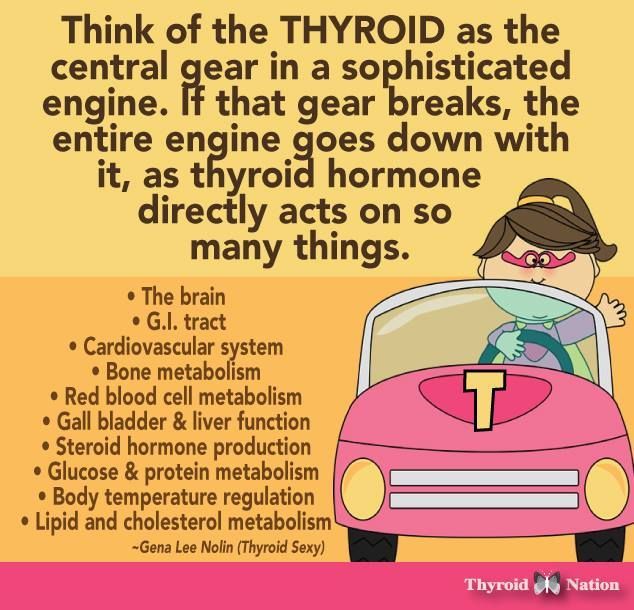how to help under active thyroid