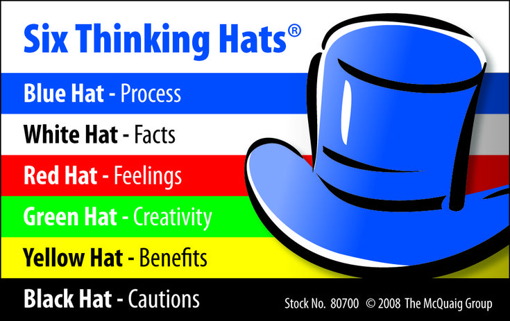 How the six thinking hats concept can show us skills required for data science