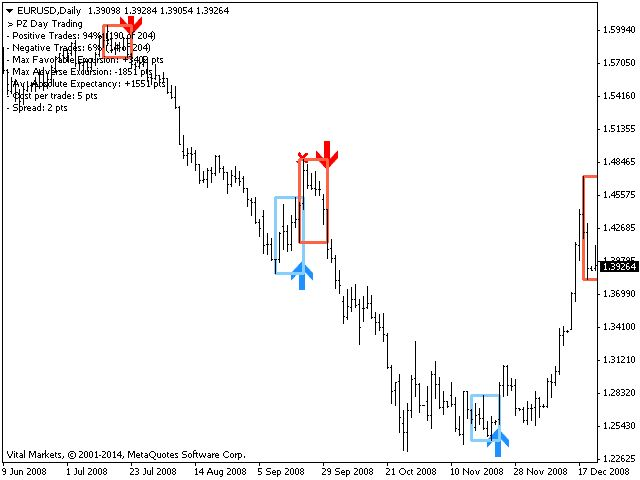 Best Forex Trading Images On   Day Trading Trading