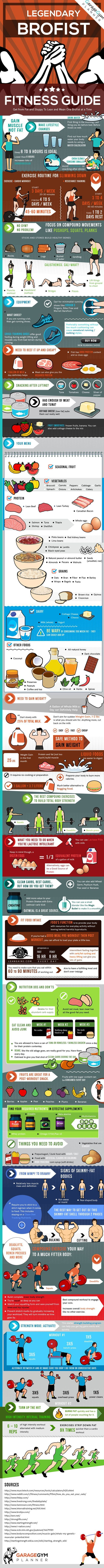 Compound Exercises and Nutrition Plan for Men - Bodybuilding Infographic