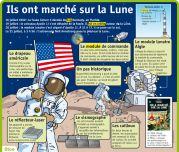 Ils ont marché sur la Lune - Le Petit Quotidien, le seul site d'information pour les 6-10 ans !