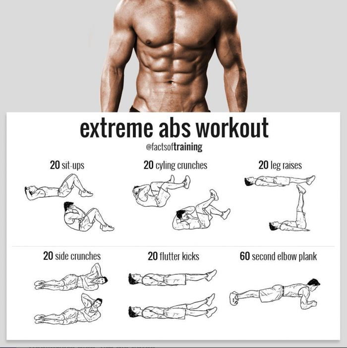 Extreme Abs Workout ! Want Sixpack? Try These Exercises Training - Yeah We Train !