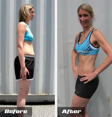 Ultimate Body Fitness guide in 2020 | Fitness fashion