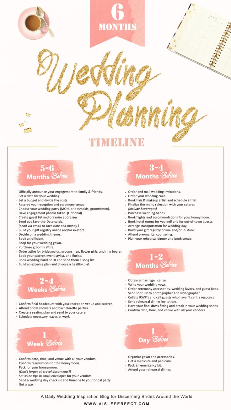 4 month wedding diet plan