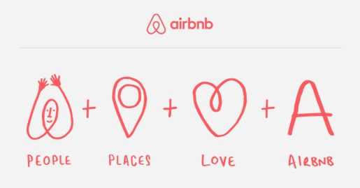 Airbnb logo: Simple, yes. Misunderstood, maybe