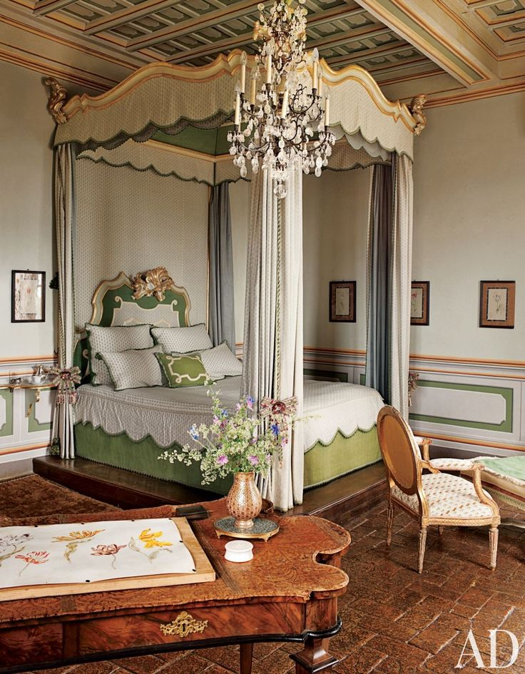 fuckyeahawesomehouses:Old Fashioned Canopy Beds