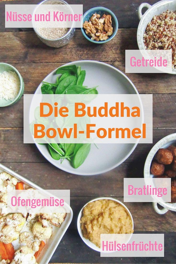 Buddha Bowls sind das beste Winter-Lunch, weil sie voller Vitamine, gesunder…