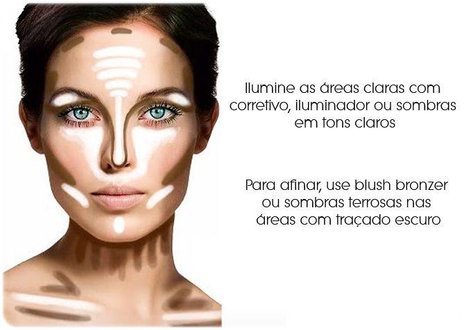 Valorize pontos positivos no seu rosto e suavize os negativos.