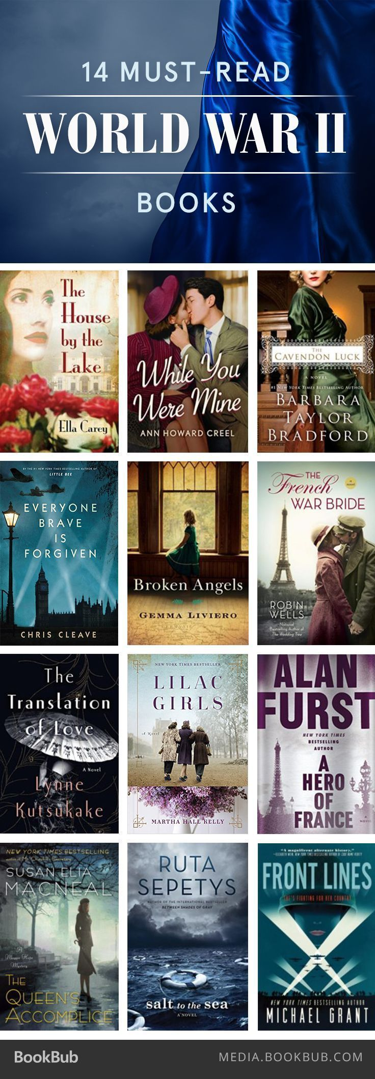 14 books to read about World War II, including Lilac Girls by Martha Hall Kelly.