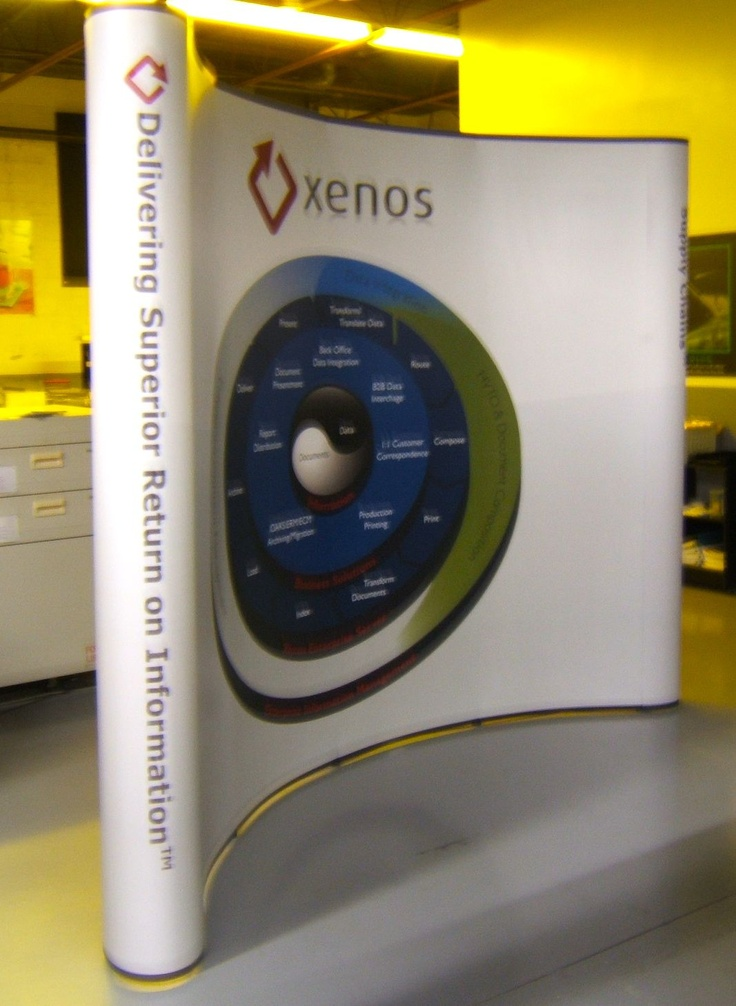 One of many display graphic stands we have produced.