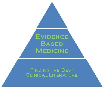 Home - Evidence Based Medicine - Research and Subject Guides at University of Illinois at Chicago