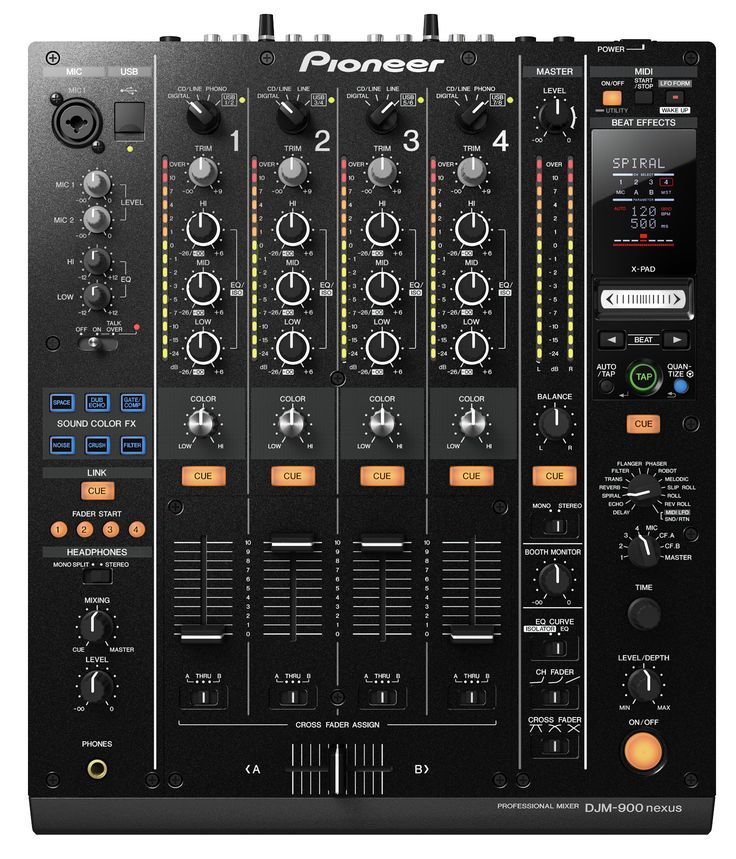 What do you think about Pioneer DJM 900 Nexus???
