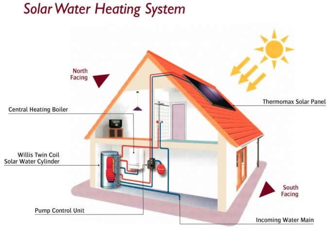 431 best electrical components images on pinterest for Best type of heating system