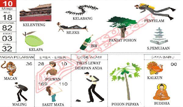 Erek Erek Mimpi | Buku, Buddha, Pohon