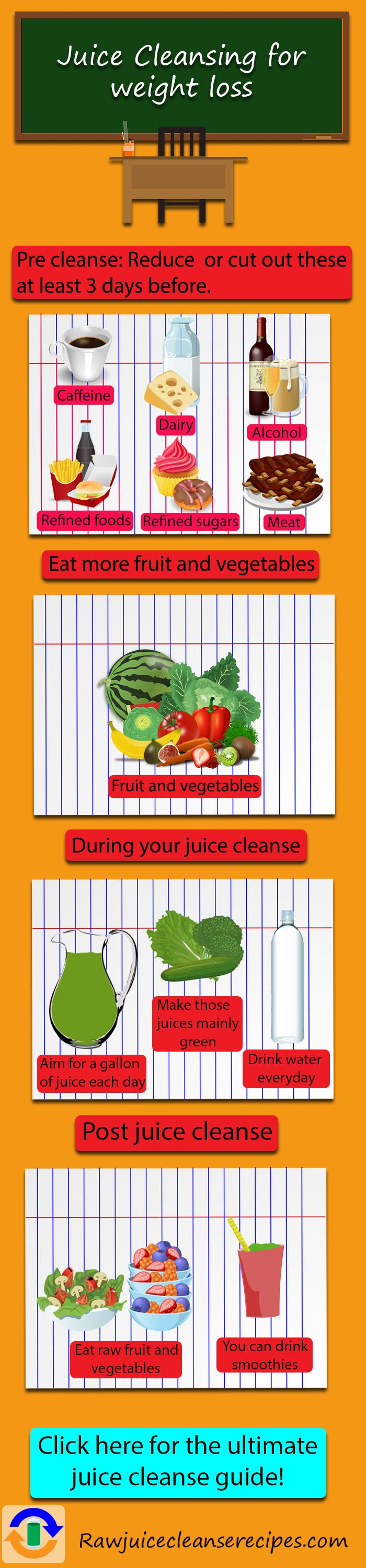 Juice Cleansing for weight loss is an extremely effective, healthy, and quick way to lose lots of weight. These tips briefly sum up what foods and beverages to cut out and add 3 days before your juice cleanse, what to do during your juice cleanse, and what to add back into your diet right after your juice cleanse. Click to check out a comprehensive juice cleanse guide that gives you everything you need to know to do a juice cleanse for weight loss the RIGHT way. Just love this!