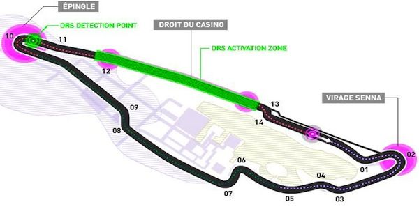 Canadian Grand Prix – Montreal - Track Guide
