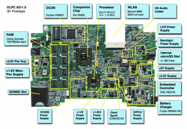 Laptop Notebook Motherboard Circuit Diagra Laptop Notebook Motherboard Circuit Diagram Laptop Repair Computer Repair Services Circuit Diagram