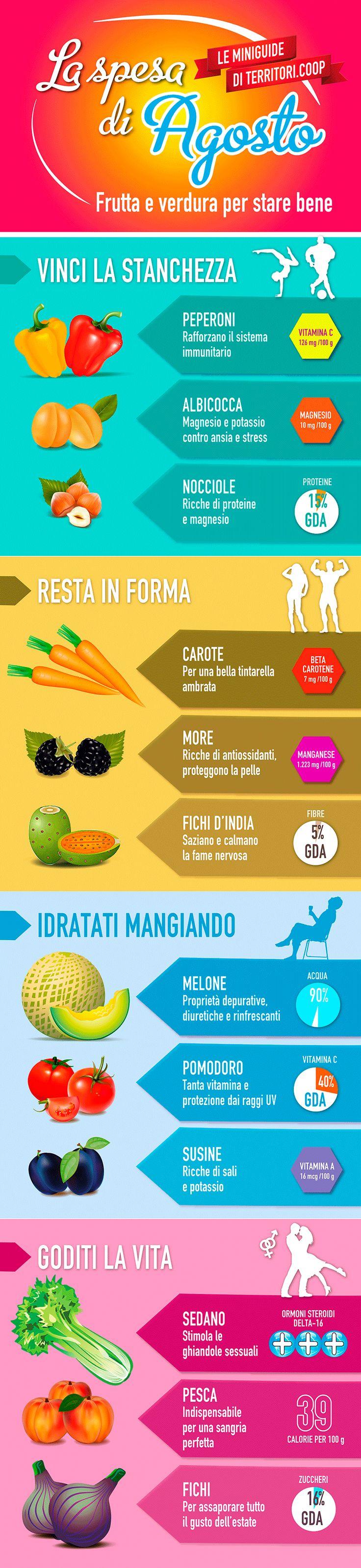La spesa di agosto #territoriCoop #frutta #verdura #stagione