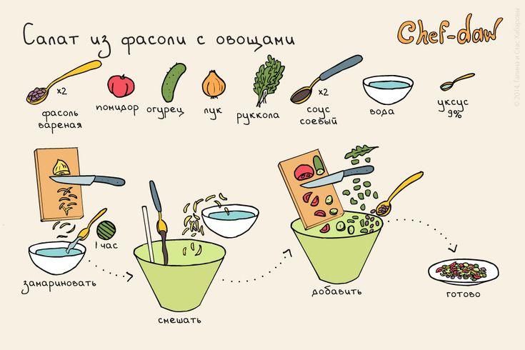 chef_daw_salat_iz_fasoli_s_rukkoloi_i_ovoschami