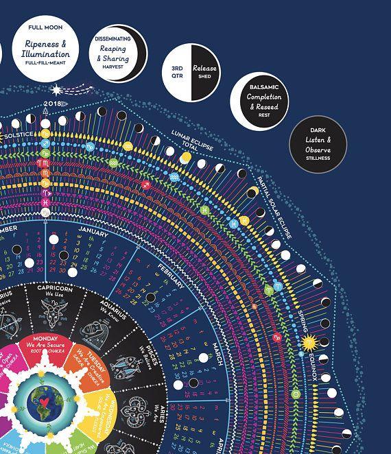 2018 Astrology / Astronomy Calendar  Cosmic Calendar with