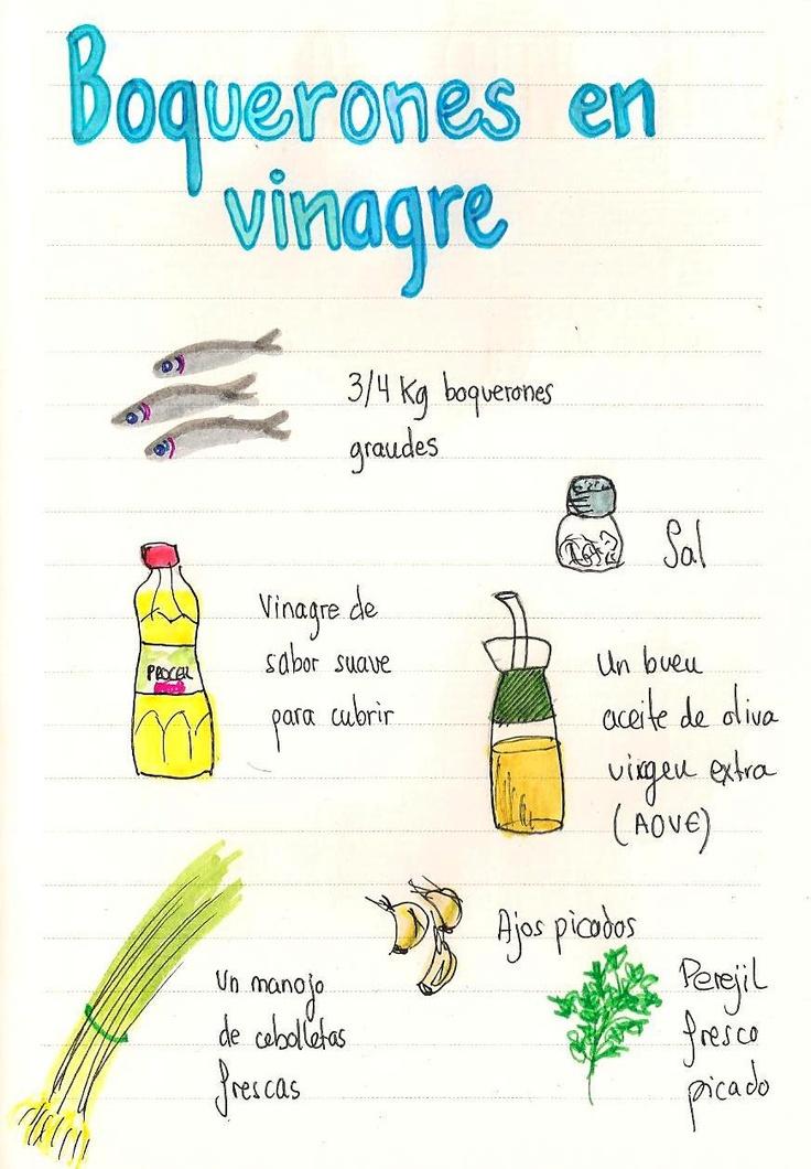 Gastro Andalusi: Boquerones con vinagre