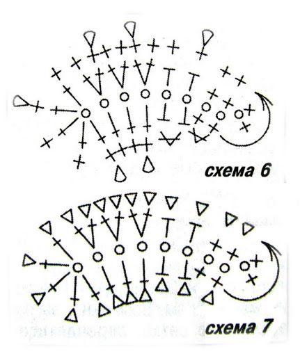 Crochet Freeform - Pattern ❥ 4U // hf