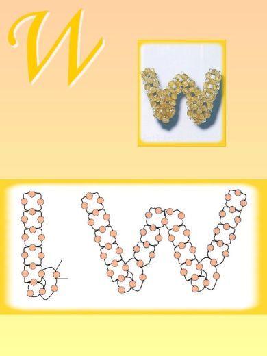 šitá písmenka - W