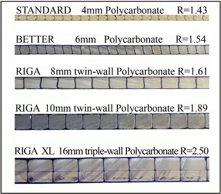 Twin-wall Polycarbonate R-value