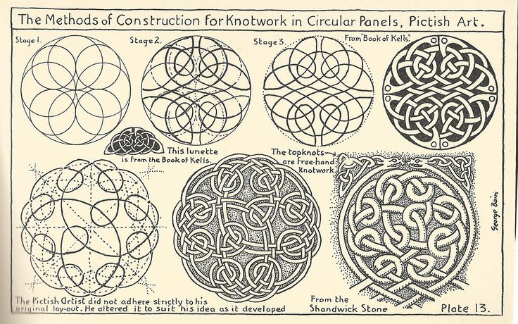 Celtic Art: The methods of Construction by George Bain 6/10