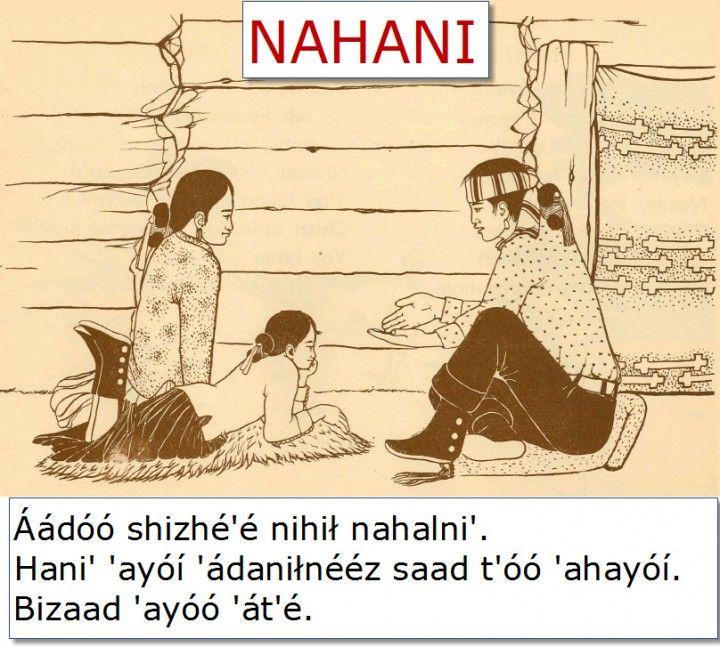 Navajo Language On Pinterest Navajo Words Navajo Nation