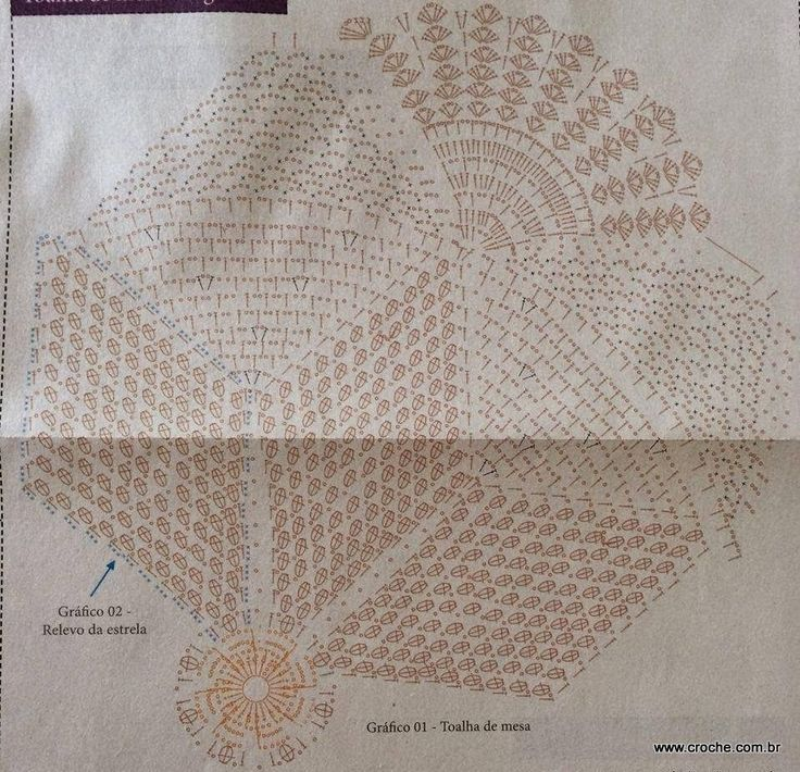 35 best images about tapetes barbante on pinterest for Tapetes de crochet