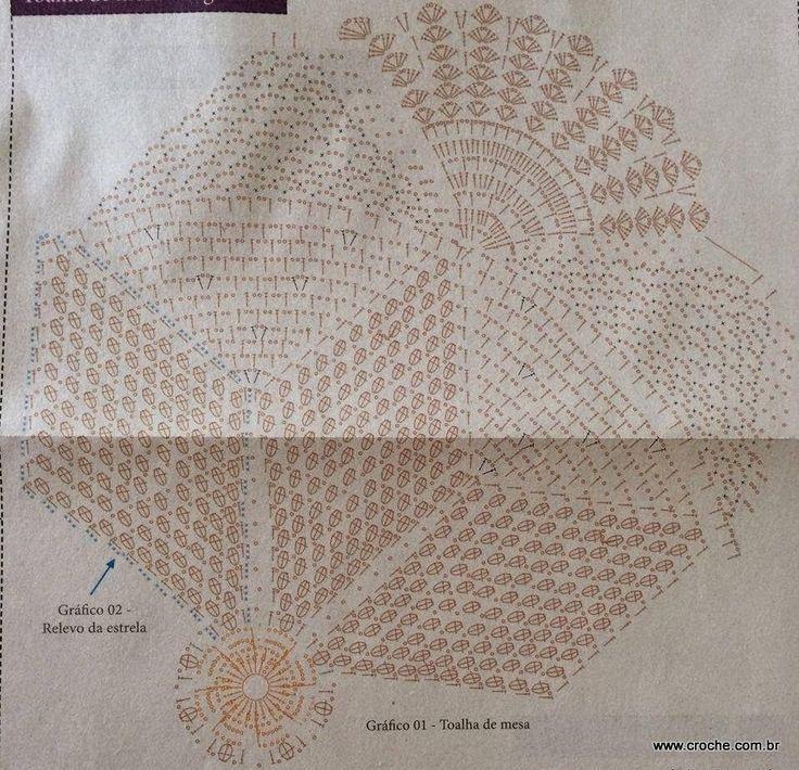Mais um trabalho, amo muito fazer crochê , esse tapete segui o passo a passo aqui e a flor aqui.  Relacionado