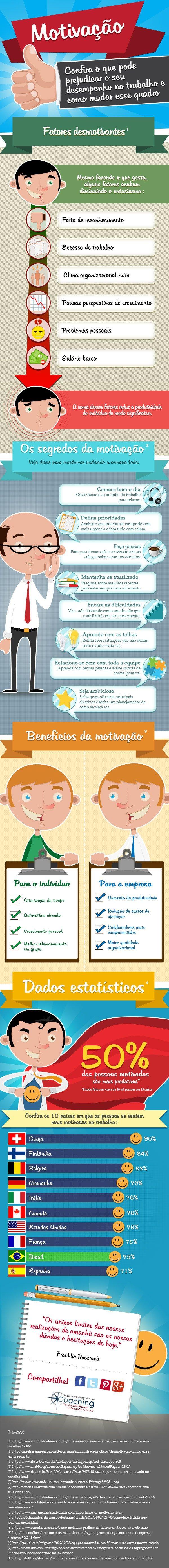 Motivação no trabalho - Confira o infográfico e saiba quais são os segredos para se manter desmotivado