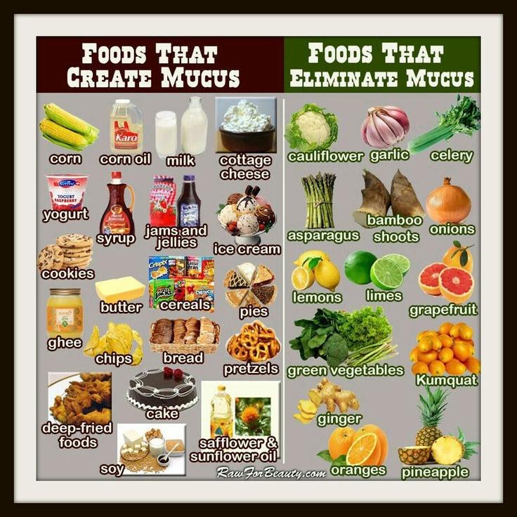 Foods Good For Fibromyalgia