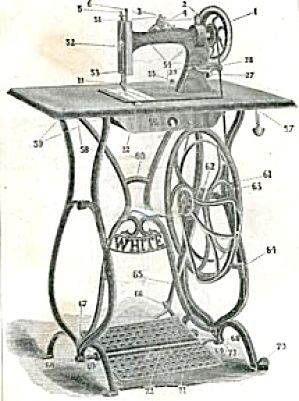 DOWNLOAD / PDF White model 1 boat shuttle sewing machine