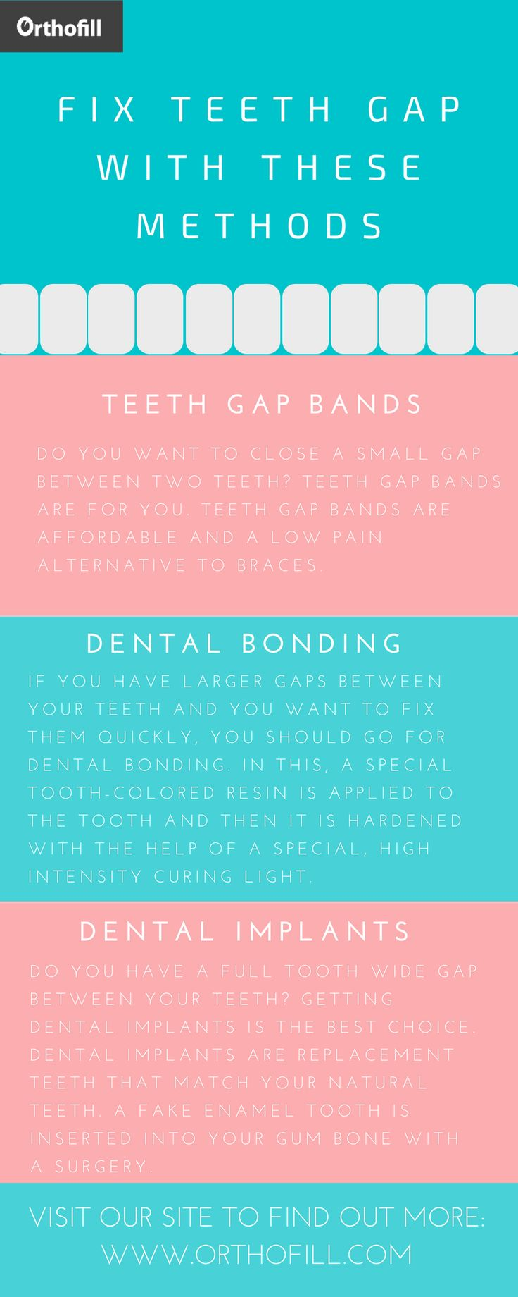 Do the gaps between your teeth make you feel less