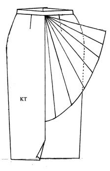 Rok panjang bersyabo ini akan menambah kecantikan anda dalam mengenakan kebaya andalan anda saat ke pesta, berikut ini langkah-langkah membu...