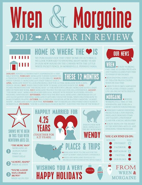 Infographic Ideas infographic year : 1000+ images about Family Letter Infographics on Pinterest ...